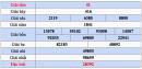 Dự đoán XSDN 29/8/2018 - Dự đoán kết quả xổ số Đồng Nai thứ 4