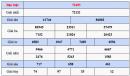 Dự đoán XSMB 11/9 - Dự đoán kết quả xổ số Miền Bắc Thứ 3