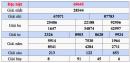 Dự đoán XSMB 12/9 - Dự đoán kết quả xổ số Miền Bắc Thứ 4