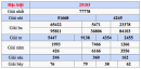 Dự đoán XSMB 13/9 - Dự đoán kết quả xổ số Miền Bắc Thứ 5