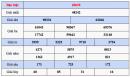 Dự đoán XSMB 14/9 - Dự đoán kết quả xổ số Miền Bắc Thứ 6
