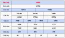 Dự đoán XSMB 17/9 - Dự đoán kết quả xổ số Miền Bắc Thứ 2