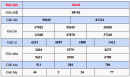 Dự đoán XSMB 18/9 - Dự đoán kết quả xổ số Miền Bắc Thứ 3