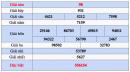 Dự đoán XSBTR 13/11/2018 - Dự đoán kết quả xổ số Bến Tre thứ 3